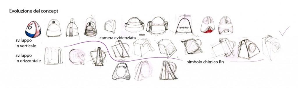 disegno_industriale