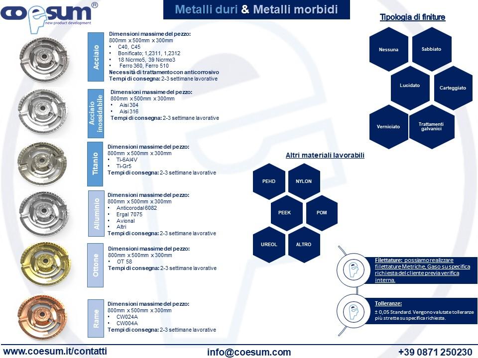 metalli-cnc
